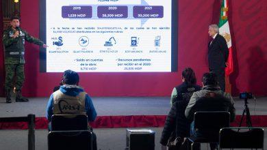 Photo of Aeropuerto 'General Felipe Ángeles' presenta avance del 18.1%; genera más de 23 mil empleos directos