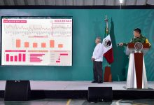 Photo of Integridad, honestidad y rectitud debe regir a las autoridades: AMLO
